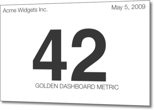 Acme Widgets Dashboard