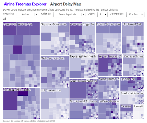 Airline and Airport Traffic and Delays: A JuiceKit Visualization