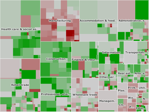 US Economic Census Treemap