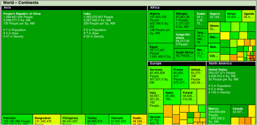The Hive Group treemap